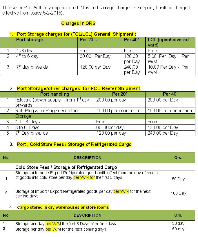 Port Charges In Qrs English
